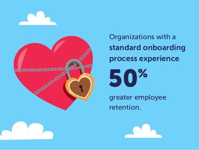 Les organisations avec un parcours d'intégration structuré ont à taux de rétention supérieur de 50 %.